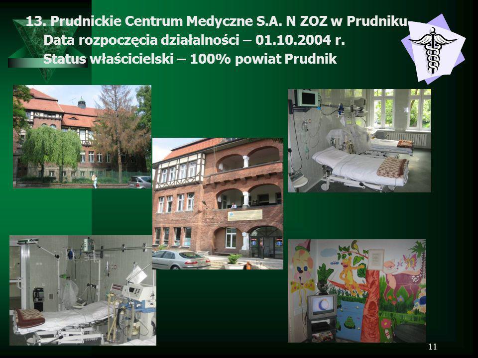 11 13. Prudnickie Centrum Medyczne S.A. N ZOZ w Prudniku Data rozpoczęcia działalności – 01.10.2004 r. Status właścicielski – 100% powiat Prudnik