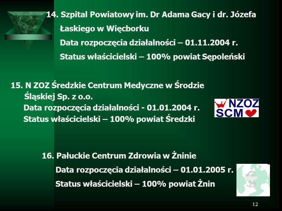 12 15. N ZOZ Średzkie Centrum Medyczne w Środzie Śląskiej Sp. z o.o. Data rozpoczęcia działalności - 01.01.2004 r. Status właścicielski – 100% powiat