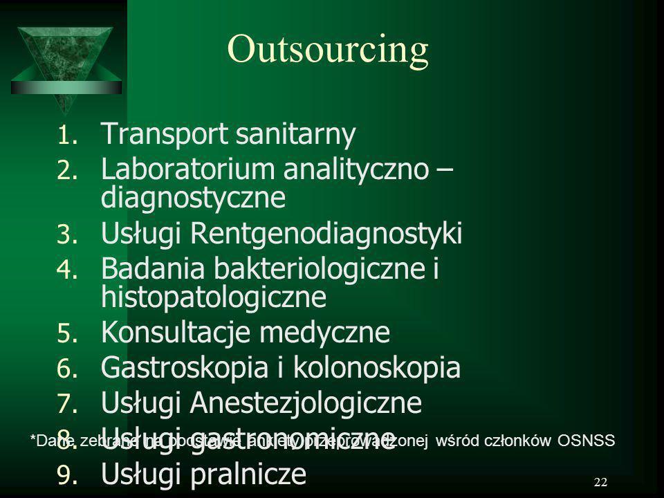 23 Najważniejsze przesłanki do budowania nowych modeli (strategii) szpitali samorządowych Ograniczona kwota środków publicznych (NFZ) na realizację usług medycznych Wzrost wymagań jakościowych wynikających ze standardów Unii Europejskiej