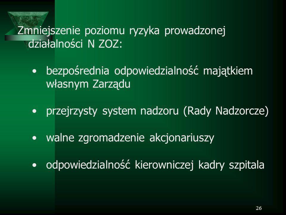 26 Zmniejszenie poziomu ryzyka prowadzonej działalności N ZOZ: bezpośrednia odpowiedzialność majątkiem własnym Zarządu przejrzysty system nadzoru (Rad