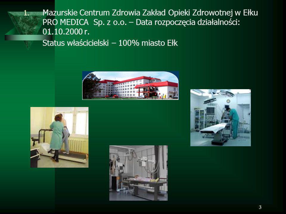 3 1. Mazurskie Centrum Zdrowia Zakład Opieki Zdrowotnej w Ełku PRO MEDICA Sp. z o.o. – Data rozpoczęcia działalności: 01.10.2000 r. Status właściciels