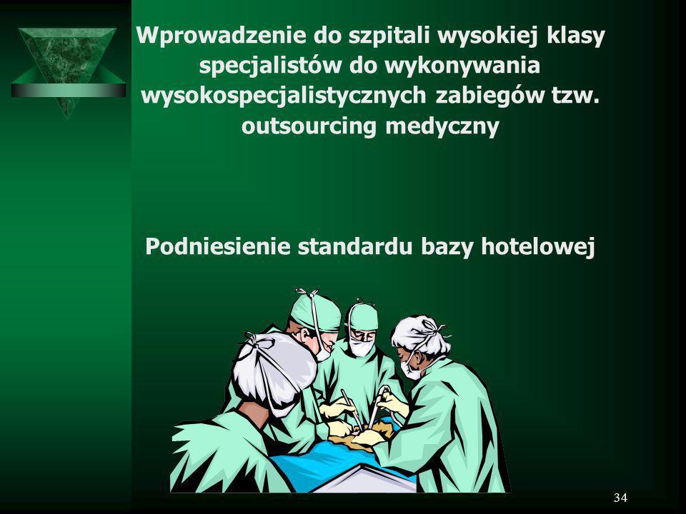 34 Wprowadzenie do szpitali wysokiej klasy specjalistów do wykonywania wysokospecjalistycznych zabiegów tzw. outsourcing medyczny Podniesienie standar
