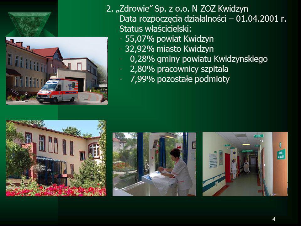 4 2. Zdrowie Sp. z o.o. N ZOZ Kwidzyn Data rozpoczęcia działalności – 01.04.2001 r. Status właścicielski: - 55,07% powiat Kwidzyn - 32,92% miasto Kwid