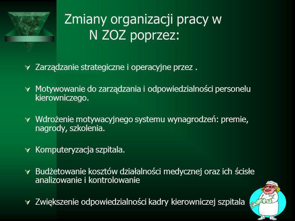 44 Zmiany organizacji pracy w N ZOZ poprzez: Zarządzanie strategiczne i operacyjne przez. Motywowanie do zarządzania i odpowiedzialności personelu kie
