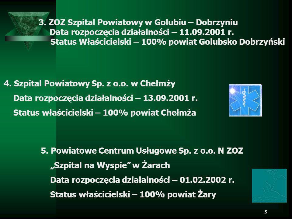 6 7.Szpital Miejski w Zambrowie N ZOZ Data rozpoczęcia działalności – 01.11.2002 r.