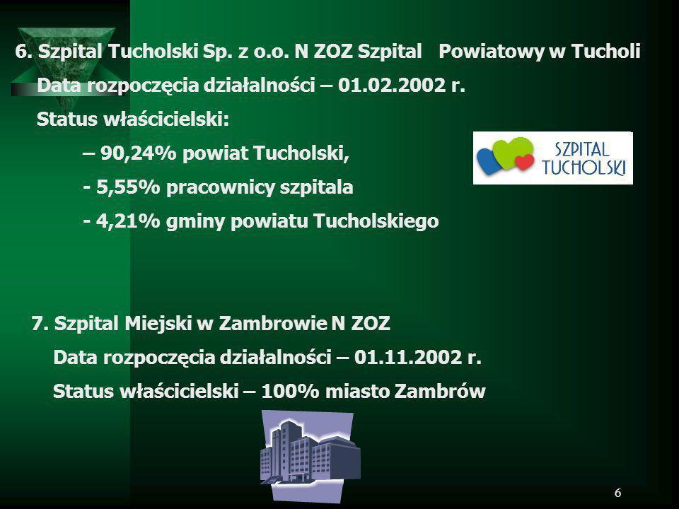7 8.OLMEDICA Sp. z o.o. w Olecku Data rozpoczęcia działalności – 16.07.2003 r.