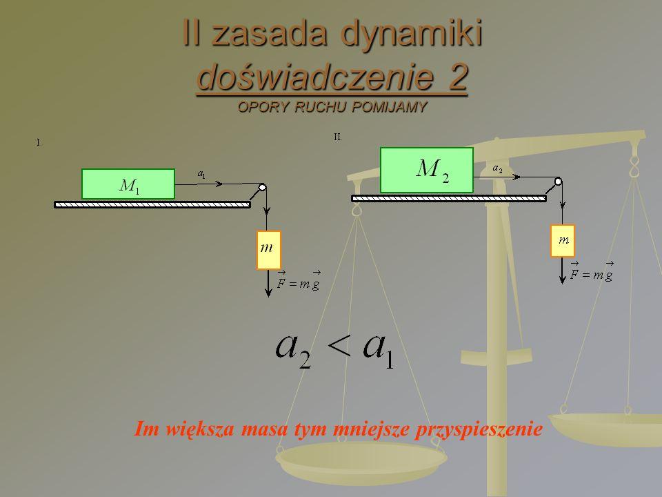 II zasada dynamiki doświadczenie 2 OPORY RUCHU POMIJAMY Im większa masa tym mniejsze przyspieszenie
