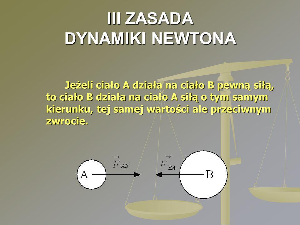 III ZASADA DYNAMIKI NEWTONA Jeżeli ciało A działa na ciało B pewną siłą, to ciało B działa na ciało A siłą o tym samym kierunku, tej samej wartości ale przeciwnym zwrocie.