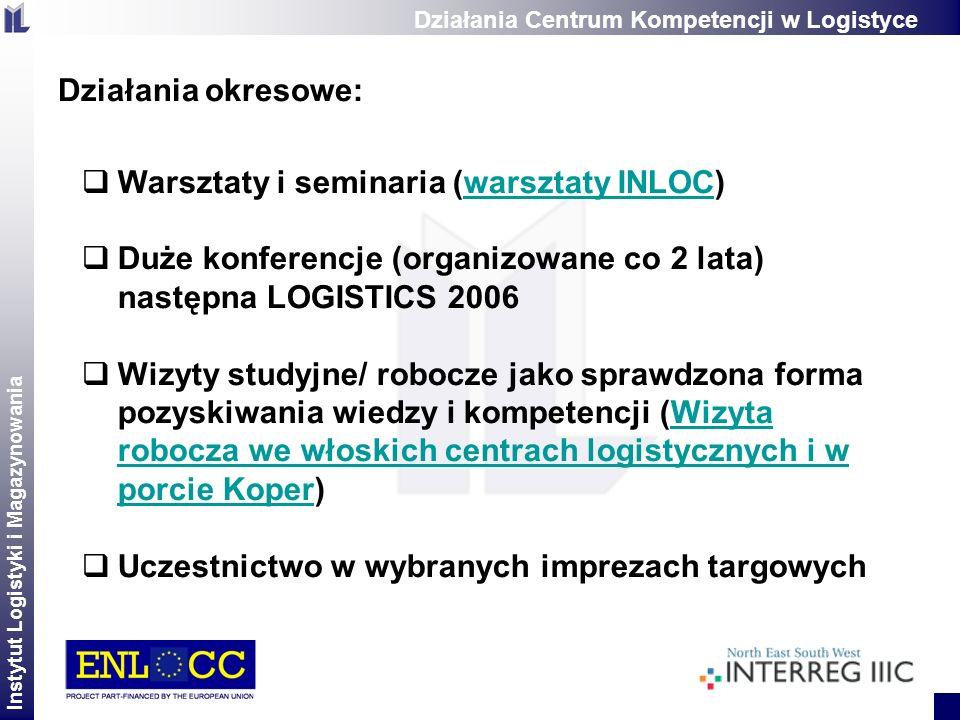 Instytut Logistyki i Magazynowania 2 Warsztaty i seminaria (warsztaty INLOC)warsztaty INLOC Duże konferencje (organizowane co 2 lata) następna LOGISTI