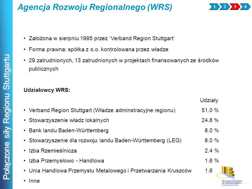 Połączone siły Regionu Stuttgartu Agencja Rozwoju Regionalnego (WRS) 3241 Założona w sierpniu 1995 przez Verband Region Stuttgart Forma prawna: spółka