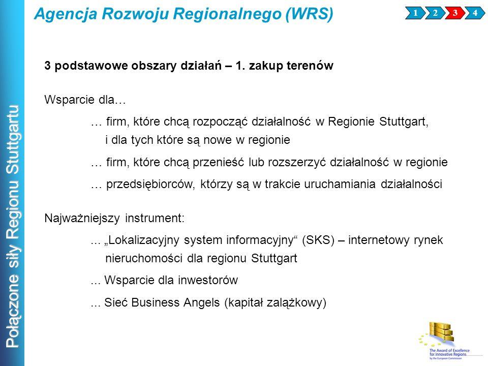 Połączone siły Regionu Stuttgartu Agencja Rozwoju Regionalnego (WRS) 3241 3 podstawowe obszary działań – 1. zakup terenów Wsparcie dla… … firm, które