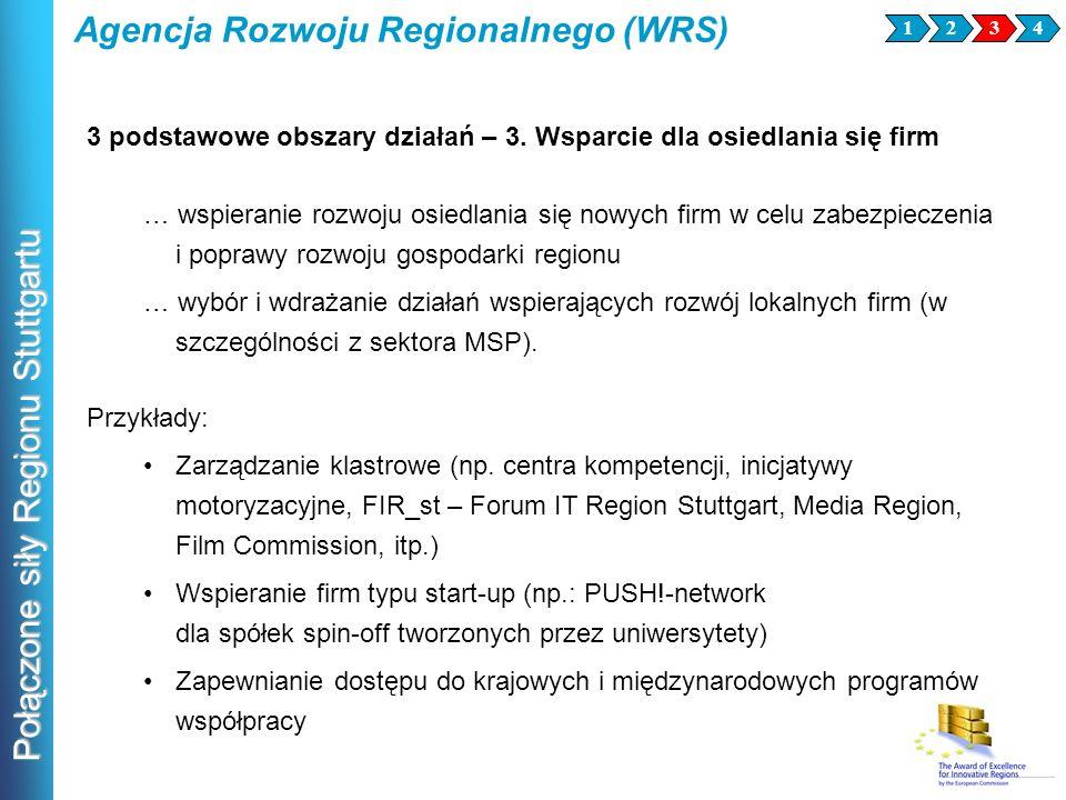 Połączone siły Regionu Stuttgartu Agencja Rozwoju Regionalnego (WRS) 3241 3 podstawowe obszary działań – 3. Wsparcie dla osiedlania się firm … wspiera