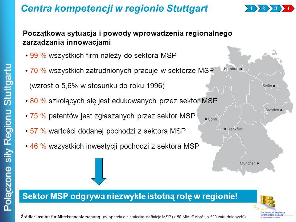 Połączone siły Regionu Stuttgartu Sektor MSP odgrywa niezwykle istotną rolę w regionie! Początkowa sytuacja i powody wprowadzenia regionalnego zarządz