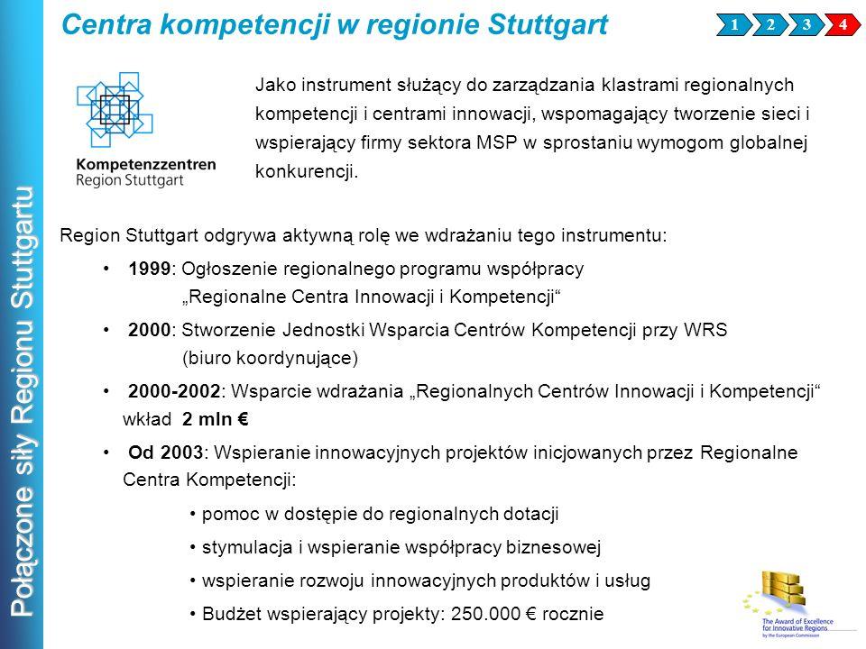 Połączone siły Regionu Stuttgartu Centra kompetencji w regionie Stuttgart 1234 Region Stuttgart odgrywa aktywną rolę we wdrażaniu tego instrumentu: 19