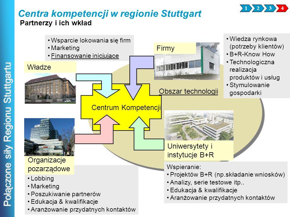 Połączone siły Regionu Stuttgartu Support e.g. of Lobbing Marketing Poszukiwanie partnerów Edukacja & kwalifikacje Aranżowanie przydatnych kontaktów C