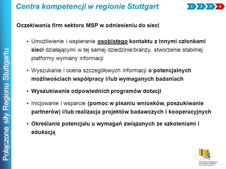 Połączone siły Regionu Stuttgartu Umożliwienie i wspieranie osobistego kontaktu z innymi członkami sieci działającymi w tej samej dziedzinie/branży, s
