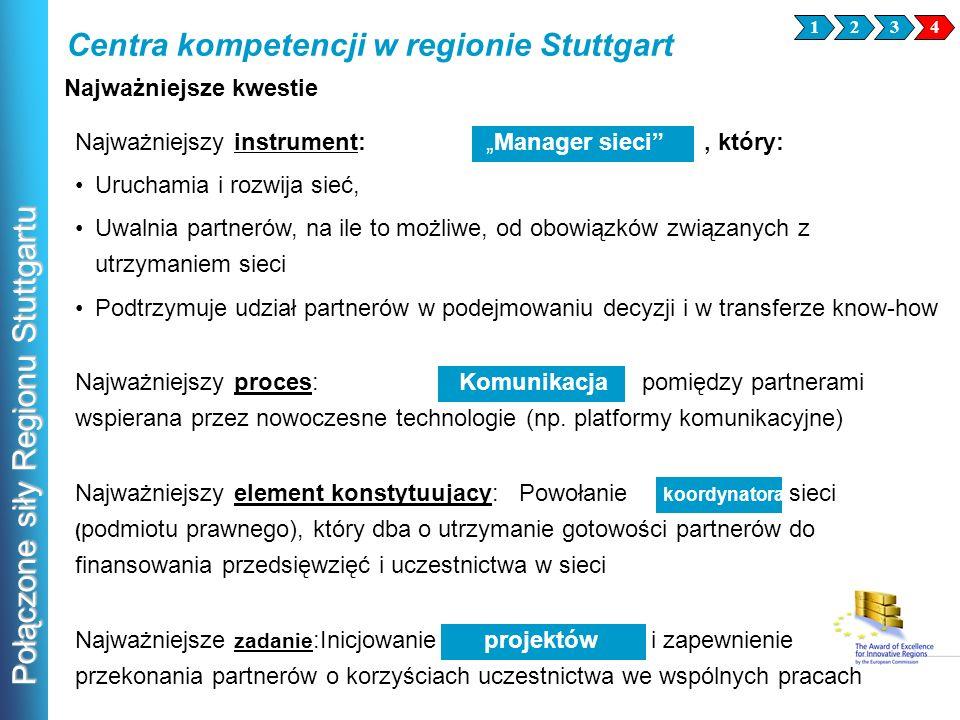 Połączone siły Regionu Stuttgartu Najważniejsze kwestie Najważniejszy instrument: Manager sieci, który: Uruchamia i rozwija sieć, Uwalnia partnerów, n