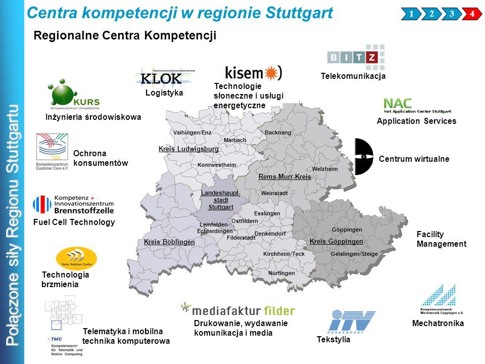 Połączone siły Regionu Stuttgartu Technologia brzmienia Vaihingen/Enz Marbach Kornwestheim Landeshaupt- stadt Stuttgart Backnang Welzheim Weinstadt Es