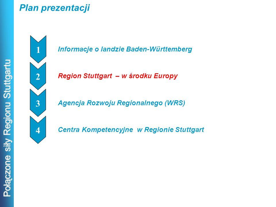 Połączone siły Regionu Stuttgartu Plan prezentacji Informacje o landzie Baden-Württemberg 1 1 Region Stuttgart – w środku Europy 1 2 Agencja Rozwoju R