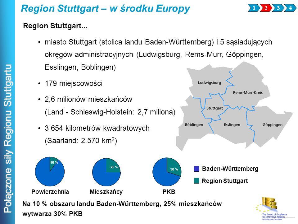 Połączone siły Regionu Stuttgartu Region Stuttgart – w środku Europy Region Stuttgart... miasto Stuttgart (stolica landu Baden-Württemberg) i 5 sąsiad