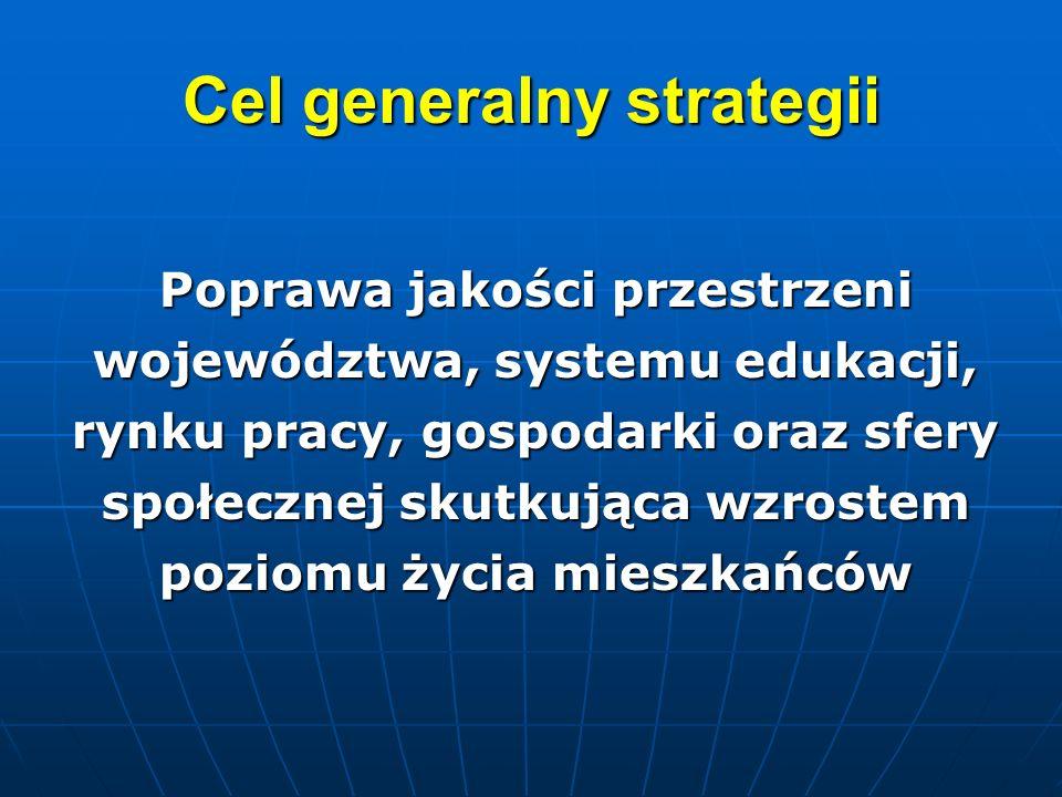Cel generalny strategii Poprawa jakości przestrzeni województwa, systemu edukacji, rynku pracy, gospodarki oraz sfery społecznej skutkująca wzrostem poziomu życia mieszkańców