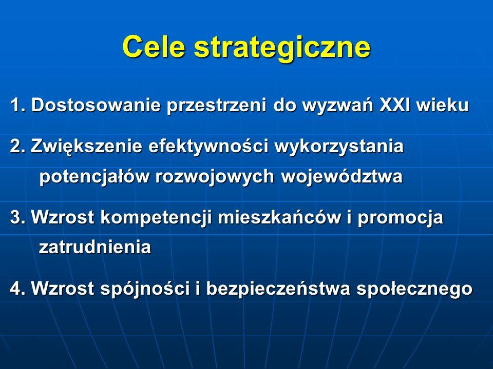 Cele strategiczne 1.Dostosowanie przestrzeni do wyzwań XXI wieku 2.