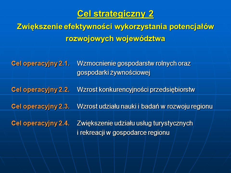 Cel operacyjny 2.1.Wzmocnienie gospodarstw rolnych oraz gospodarki żywnościowej Cel operacyjny 2.2.Wzrost konkurencyjności przedsiębiorstw Cel operacyjny 2.3.Wzrost udziału nauki i badań w rozwoju regionu Cel operacyjny 2.4.Zwiększenie udziału usług turystycznych i rekreacji w gospodarce regionu Cel strategiczny 2 Zwiększenie efektywności wykorzystania potencjałów rozwojowych województwa