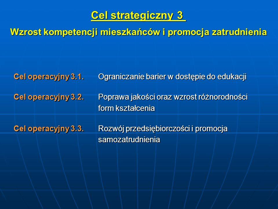 Cel operacyjny 3.1.Ograniczanie barier w dostępie do edukacji Cel operacyjny 3.2.Poprawa jakości oraz wzrost różnorodności form kształcenia Cel operacyjny 3.3.