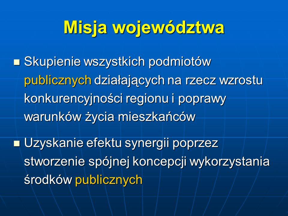 Misja województwa Skupienie wszystkich podmiotów publicznych działających na rzecz wzrostu konkurencyjności regionu i poprawy warunków życia mieszkańców Skupienie wszystkich podmiotów publicznych działających na rzecz wzrostu konkurencyjności regionu i poprawy warunków życia mieszkańców Uzyskanie efektu synergii poprzez stworzenie spójnej koncepcji wykorzystania środków publicznych Uzyskanie efektu synergii poprzez stworzenie spójnej koncepcji wykorzystania środków publicznych
