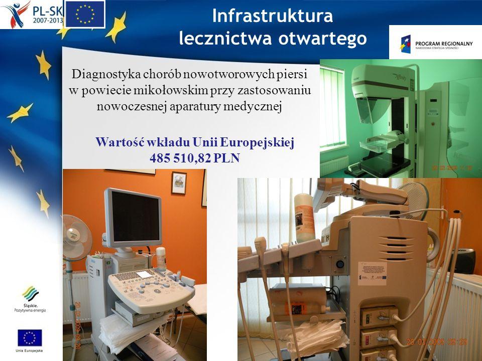 Infrastruktura lecznictwa otwartego Diagnostyka chorób nowotworowych piersi w powiecie mikołowskim przy zastosowaniu nowoczesnej aparatury medycznej W