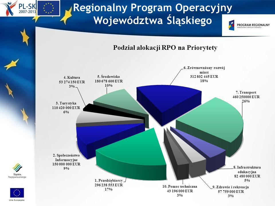 Modernizacja i rozbudowa sieci drogowej Budowa bytomskiego odcinka Obwodnicy Północnej Aglomeracji Górnośląskiej – etap III Wartość wkładu Unii Europejskiej ok.