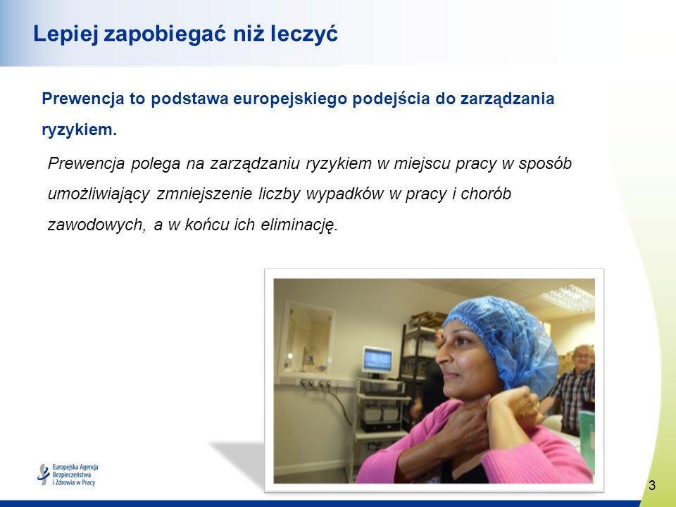 3 www.healthy-workplaces.eu Lepiej zapobiegać niż leczyć Prewencja to podstawa europejskiego podejścia do zarządzania ryzykiem.