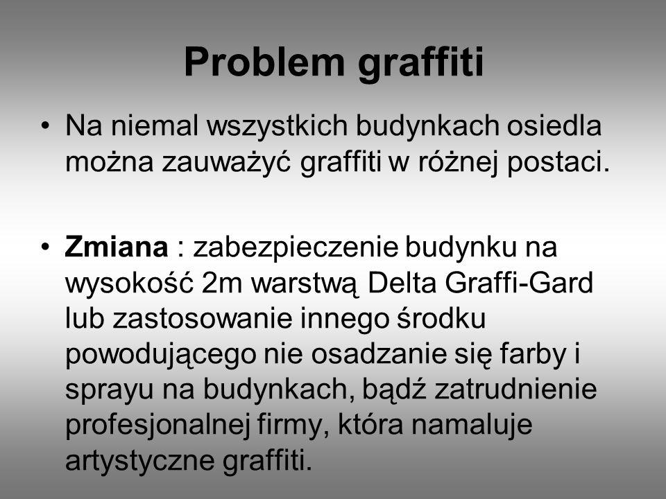 Problem graffiti Na niemal wszystkich budynkach osiedla można zauważyć graffiti w różnej postaci.