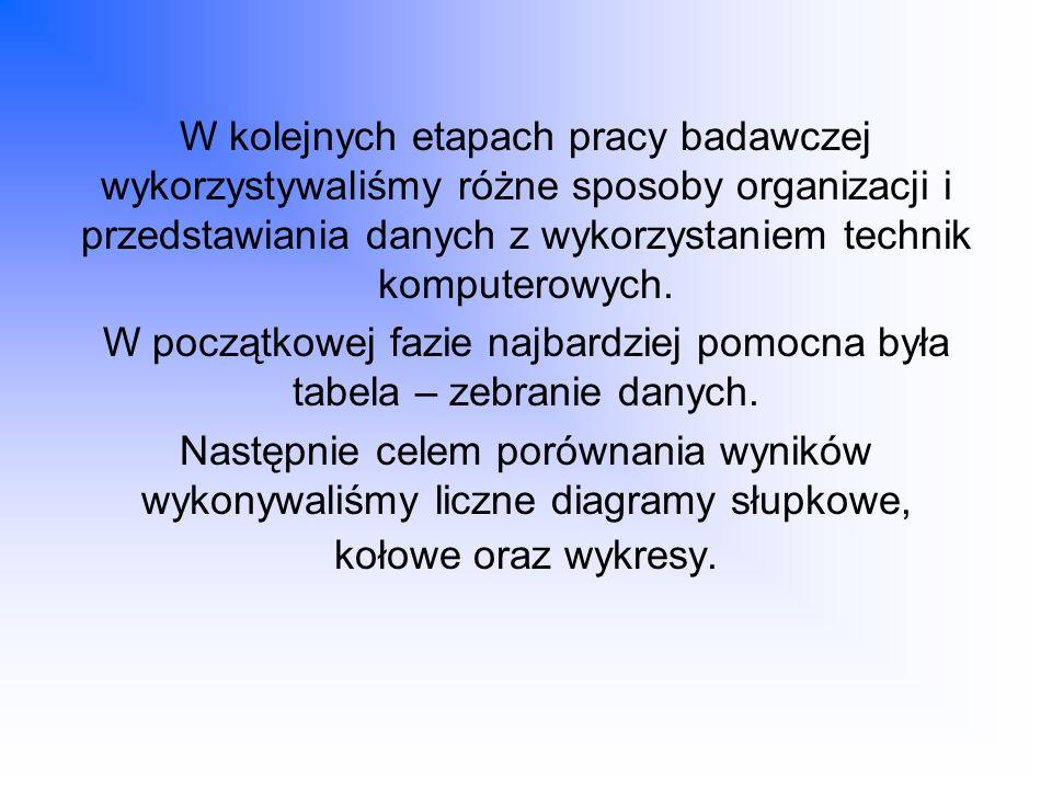 W kolejnych etapach pracy badawczej wykorzystywaliśmy różne sposoby organizacji i przedstawiania danych z wykorzystaniem technik komputerowych. W pocz
