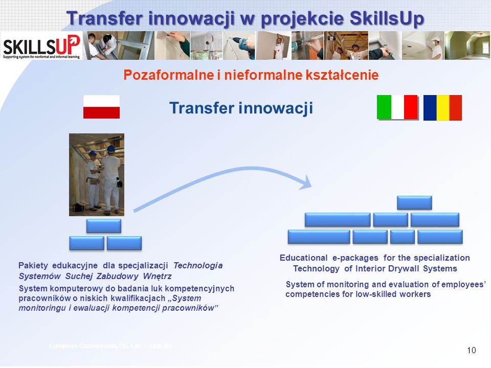 Transfer innowacji w projekcie SkillsUp Transfer innowacji Educational e-packages for the specialization Technology of Interior Drywall Systems Pakiet