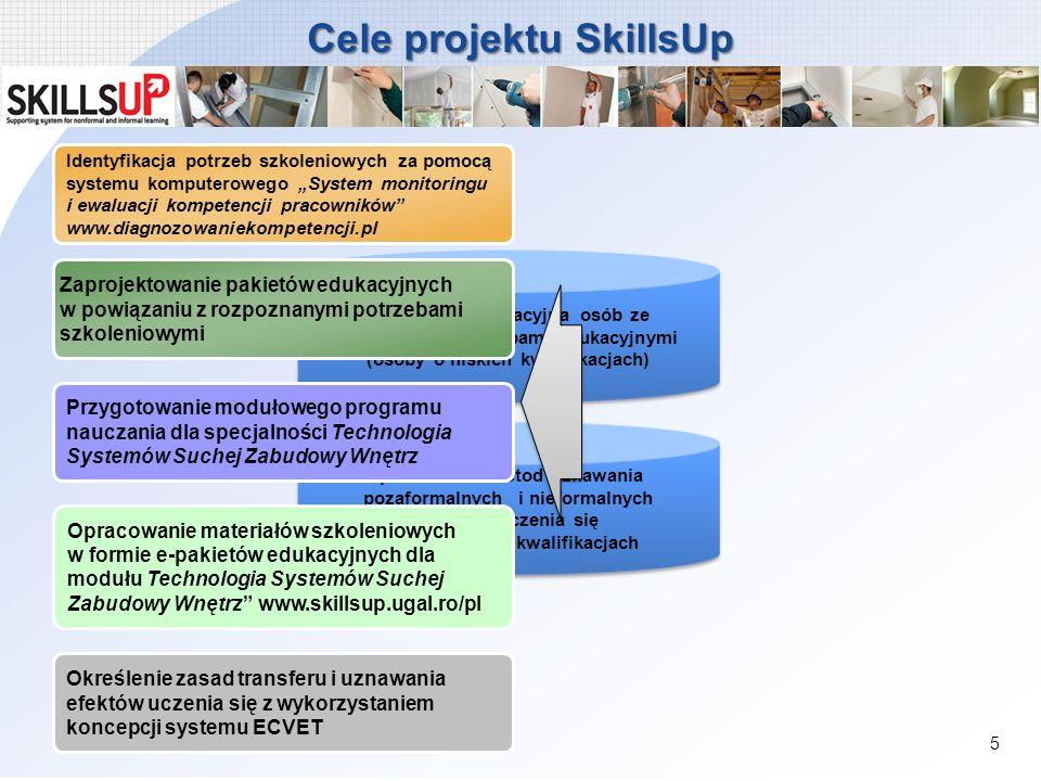 Cele projektu SkillsUp Aktywizacja edukacyjna osób ze specjalnymi potrzebami edukacyjnymi (osoby o niskich kwalifikacjach) Aktywizacja edukacyjna osób