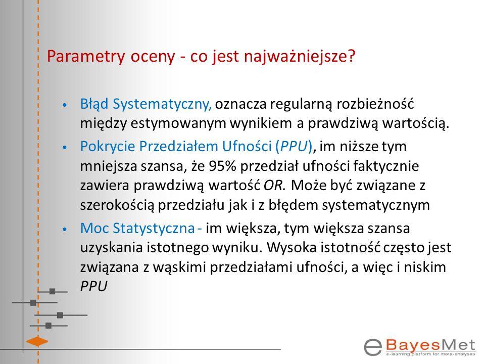 Parametry oceny - co jest najważniejsze? Błąd Systematyczny, oznacza regularną rozbieżność między estymowanym wynikiem a prawdziwą wartością. Pokrycie