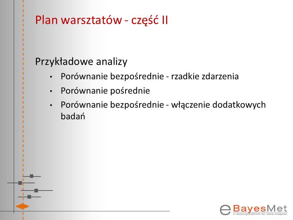 Plan warsztatów - część II Przykładowe analizy Porównanie bezpośrednie - rzadkie zdarzenia Porównanie pośrednie Porównanie bezpośrednie - włączenie do