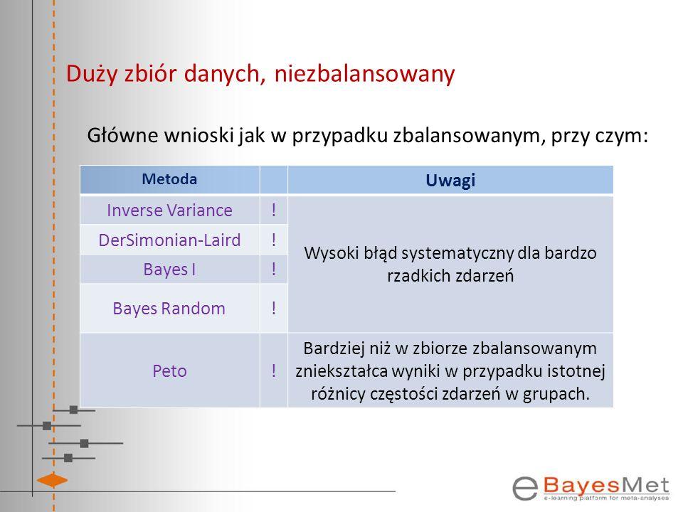 Duży zbiór danych, niezbalansowany Główne wnioski jak w przypadku zbalansowanym, przy czym: Metoda Uwagi Inverse Variance! Wysoki błąd systematyczny d