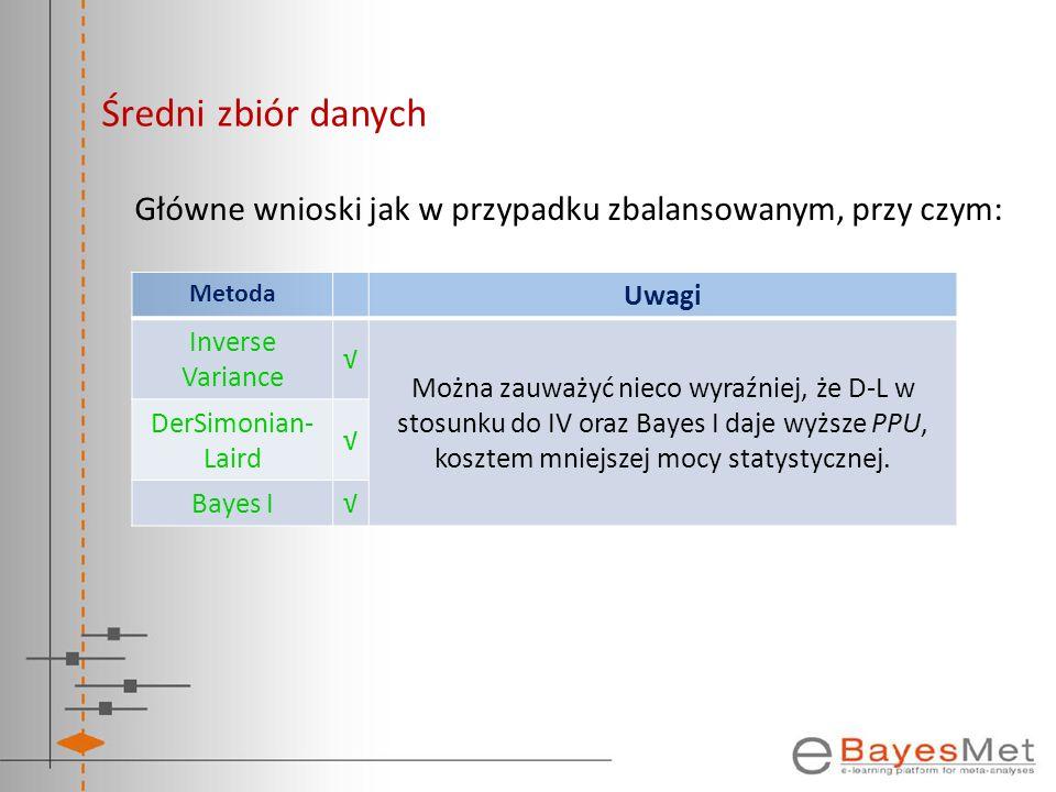 Średni zbiór danych Główne wnioski jak w przypadku zbalansowanym, przy czym: Metoda Uwagi Inverse Variance Można zauważyć nieco wyraźniej, że D-L w st