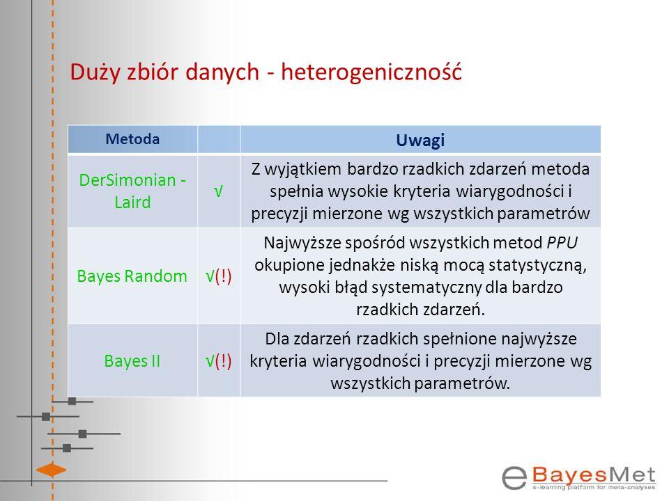 Duży zbiór danych - heterogeniczność Metoda Uwagi DerSimonian - Laird Z wyjątkiem bardzo rzadkich zdarzeń metoda spełnia wysokie kryteria wiarygodnośc