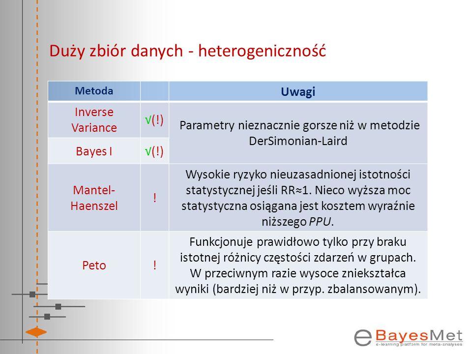 Duży zbiór danych - heterogeniczność Metoda Uwagi Inverse Variance (!) Parametry nieznacznie gorsze niż w metodzie DerSimonian-Laird Bayes I(!) Mantel