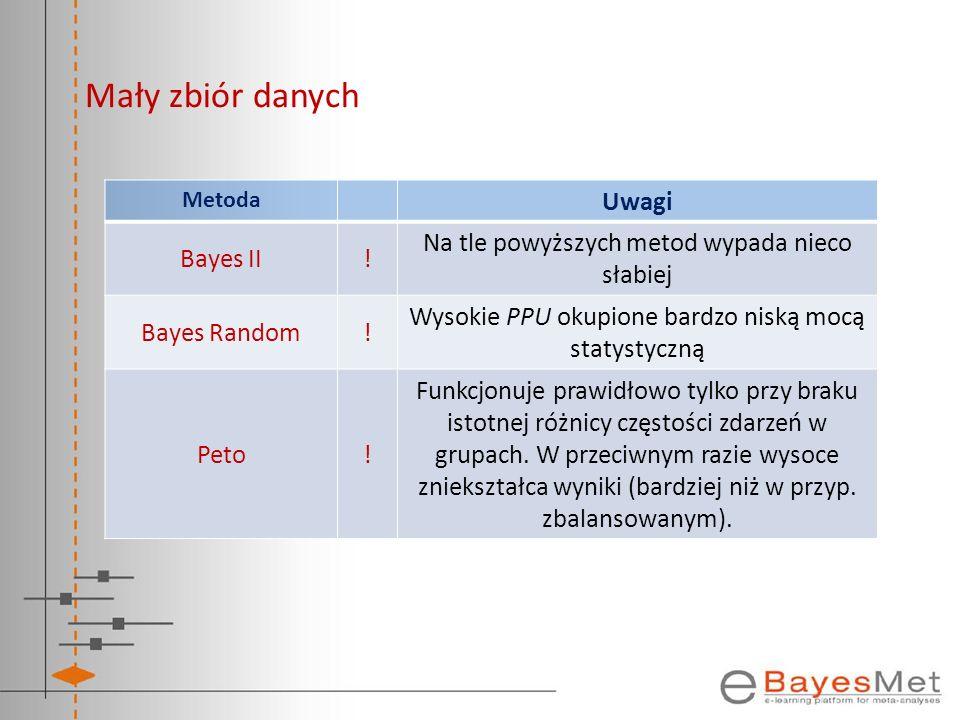 Mały zbiór danych Metoda Uwagi Bayes II! Na tle powyższych metod wypada nieco słabiej Bayes Random! Wysokie PPU okupione bardzo niską mocą statystyczn