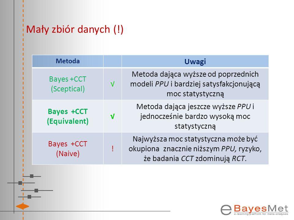 Mały zbiór danych (!) Metoda Uwagi Bayes +CCT (Sceptical) Metoda dająca wyższe od poprzednich modeli PPU i bardziej satysfakcjonującą moc statystyczną