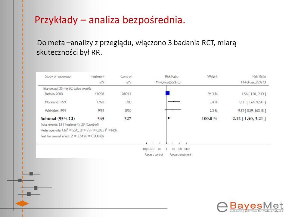 Przykłady – analiza bezpośrednia. Do meta –analizy z przeglądu, włączono 3 badania RCT, miarą skuteczności był RR.