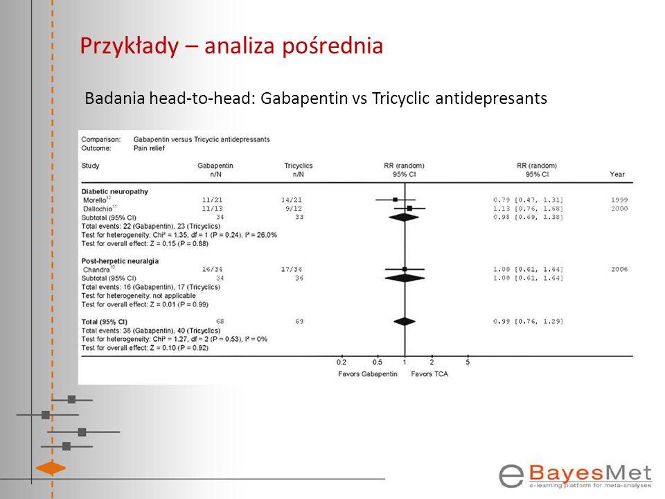 Przykłady – analiza pośrednia Badania head-to-head: Gabapentin vs Tricyclic antidepresants