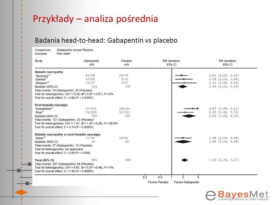 Przykłady – analiza pośrednia Badania head-to-head: Gabapentin vs placebo