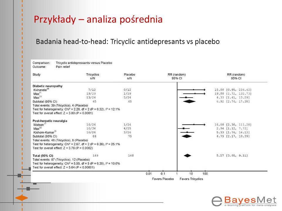 Przykłady – analiza pośrednia Badania head-to-head: Tricyclic antidepresants vs placebo