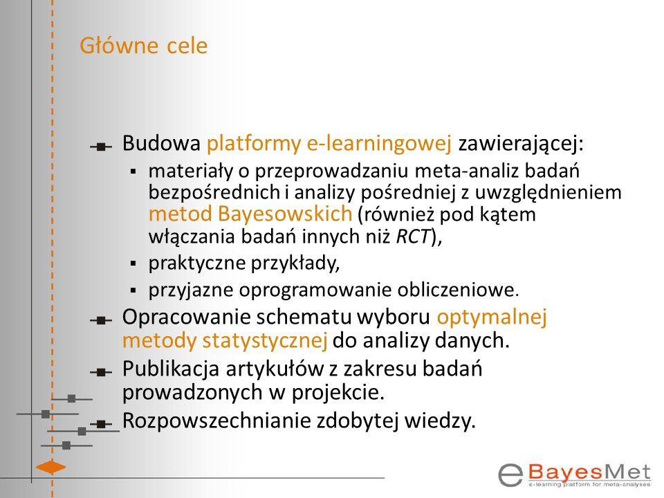 Główne cele Budowa platformy e-learningowej zawierającej: materiały o przeprowadzaniu meta-analiz badań bezpośrednich i analizy pośredniej z uwzględni