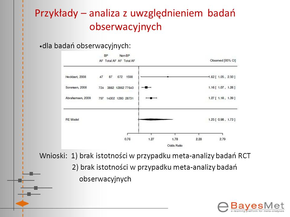 Przykłady – analiza z uwzględnieniem badań obserwacyjnych dla badań obserwacyjnych: Wnioski: 1) brak istotności w przypadku meta-analizy badań RCT 2)